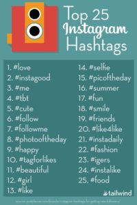 Top hash tags